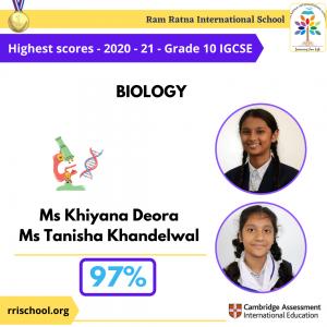 Biology Topper IGCSE 2021