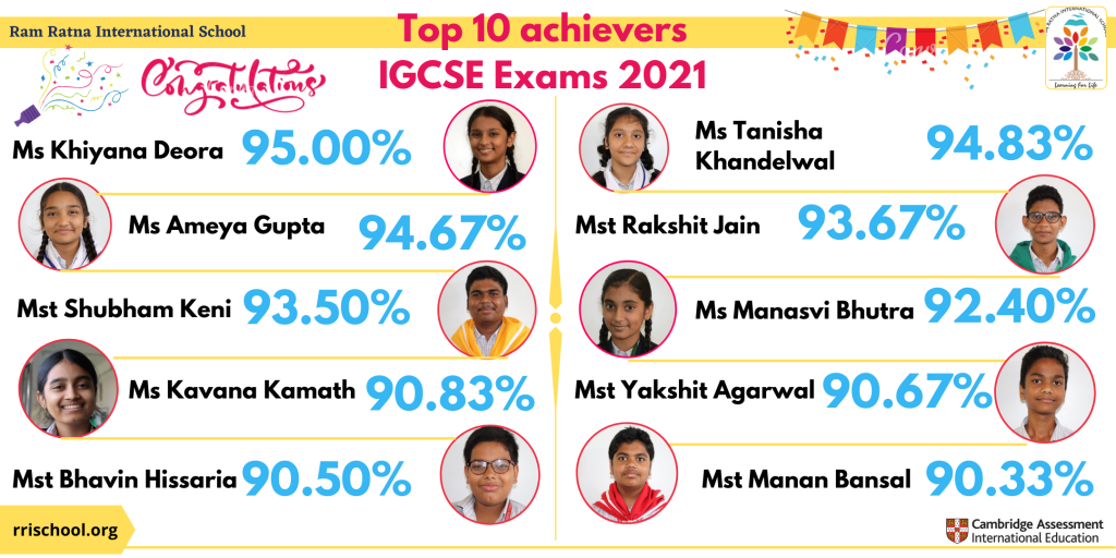 Toppers IGCSE 2021